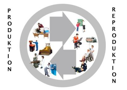 wpid-produktion-reproduktion-2012-01-30-10-55.jpeg
